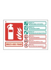 Multi-Use Foam Extinguisher Identification